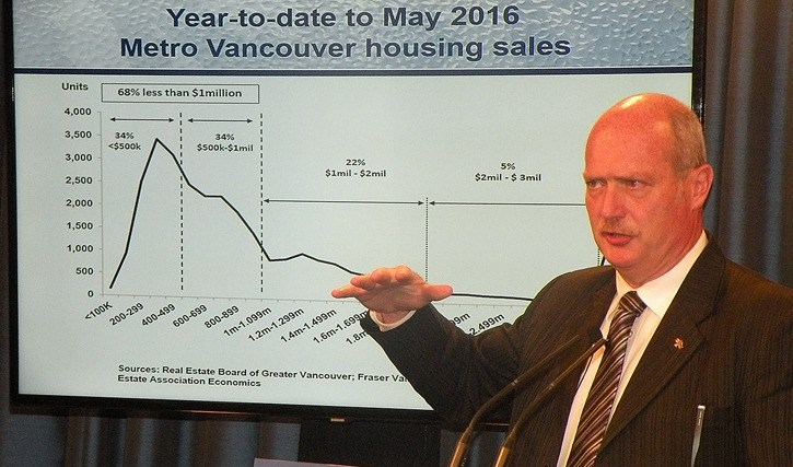 B.C. Finance Minister Mike de Jong outlines new findings on real estate transactions Thursday in Victoria.