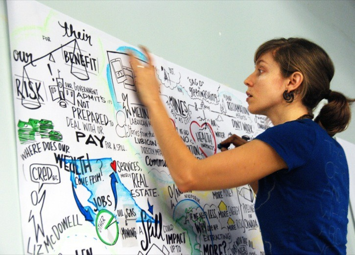 Corrina Keeling works on a graphic recording during the Saturday, March 8 Pipe-Up anti-pipeline community forum in Walnut Grove. The visuals try to capture the key points and ideas from the events speakers and participants, who voiced concern over the upcoming National Energy Board hearings on the proposed Kinder Morgan pipeline project.