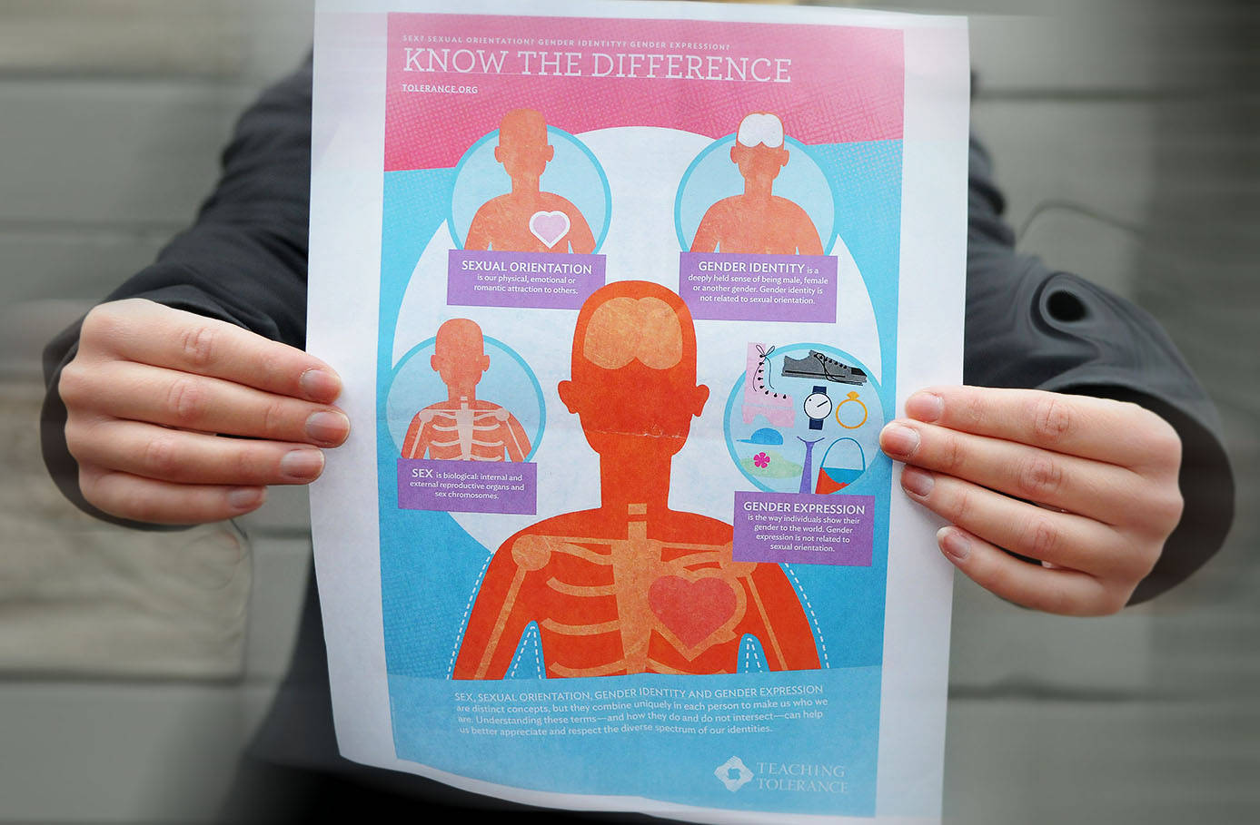 The Langley School District has distributed this poster that is being put up at schools around the district. The poster explains new education around S.O.G.I. — Sexual Orientation and Gender Identity. Some parents have spoken out against teaching about LGBTQ+.                                Troy Landreville Langley Times