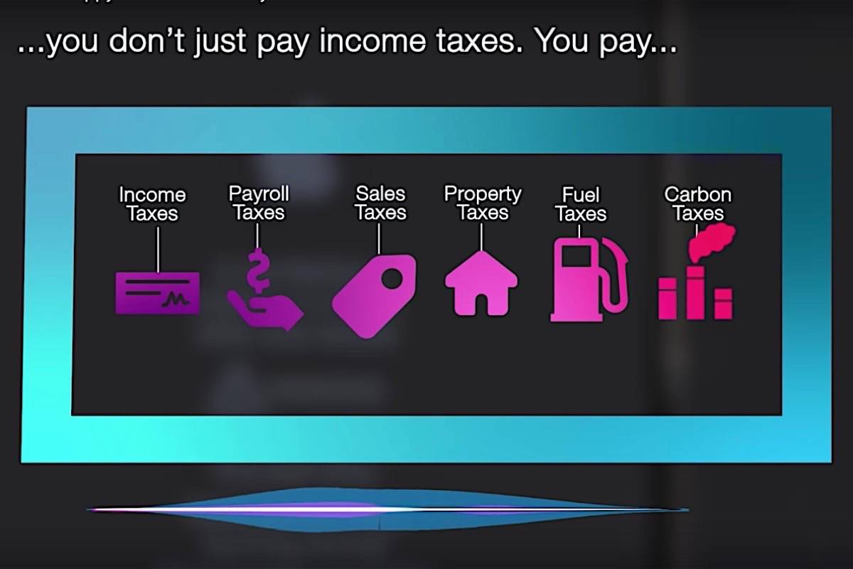 Taxes are divided in many categories and vary from province to province. (Fraser Institute)