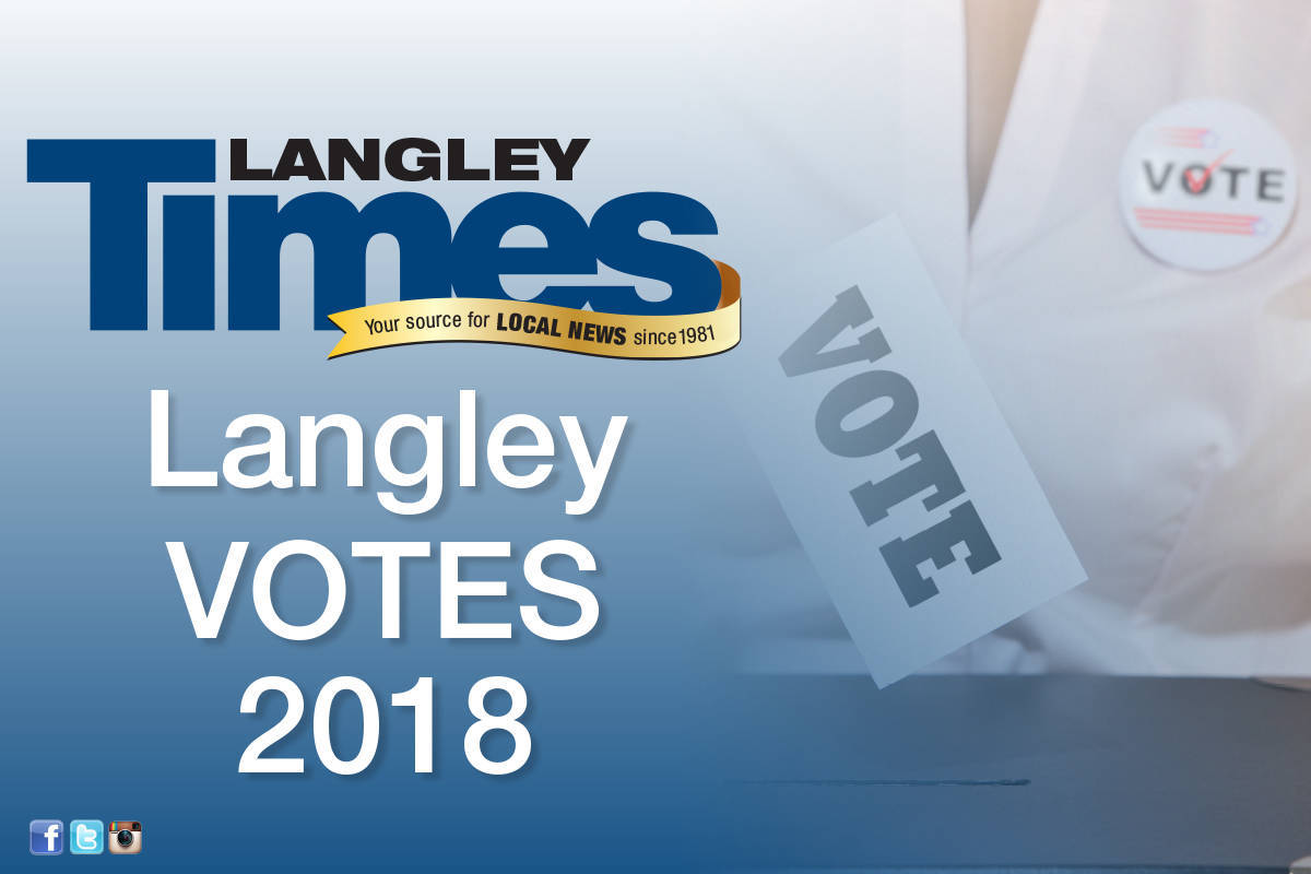 A by-invitation meet-and-greet for Langley Township candidates