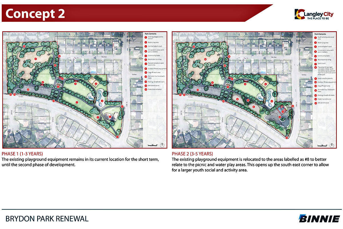 The public can view suggested changes to Brydon Park. (Langley City concept art)