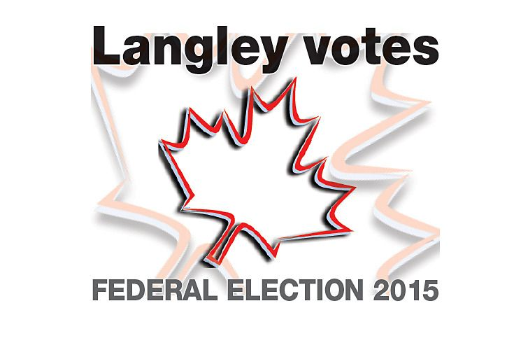 Federal election Oct. 19