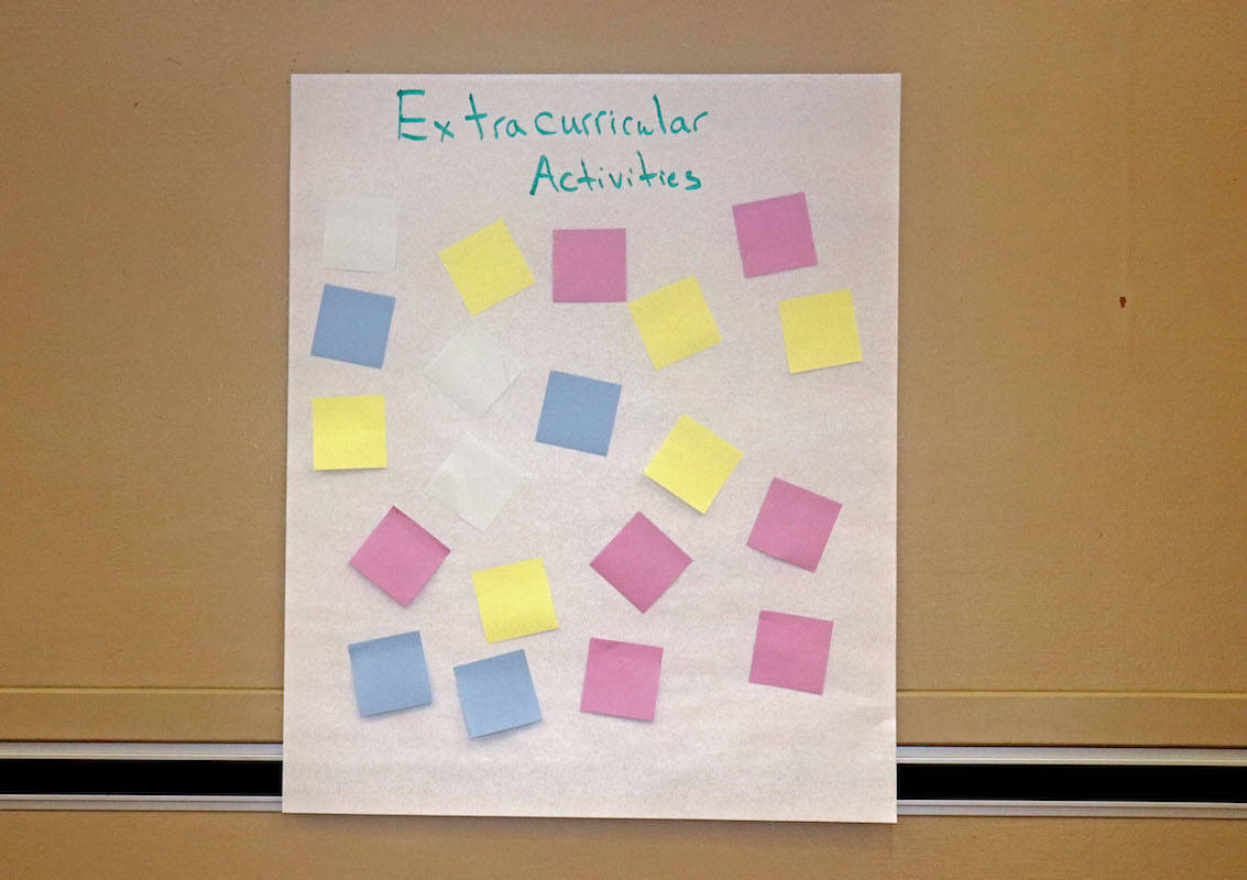 Parents were asked to place post-it notes what they thought most valid for the school district to provide for Aldergrove students – the majority of votes went to educational programming/opportunities and extracurricular activities. (Sarah Grochowski photo)