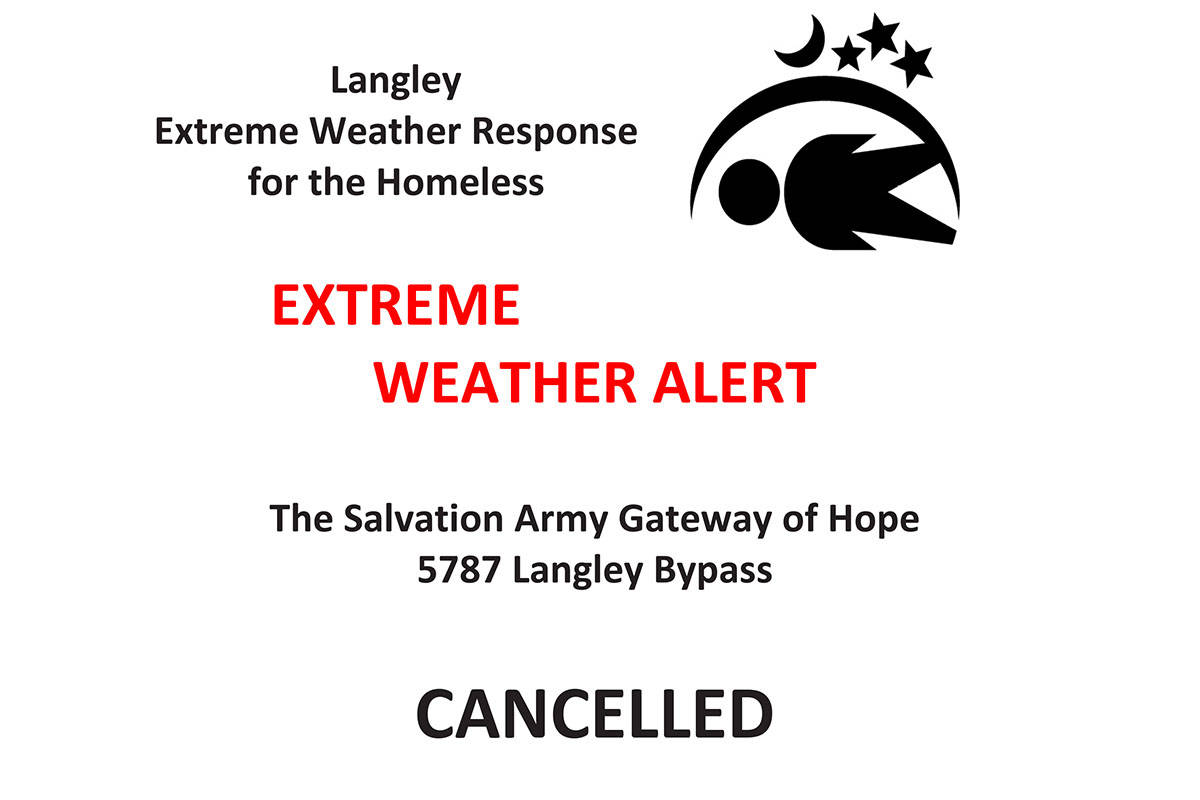 The Gateway of Hope determines when to issue Extreme Weather Alerts for Langley.