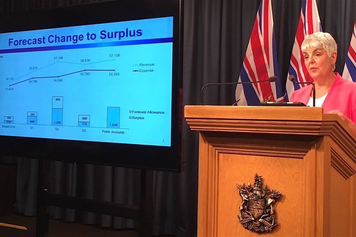 Finance Minister Carole James presents the audited public accounts at the B.C. legislature, July 18, 2019.The province's surplus has dwindled to an estimated $148 million for the current fiscal year, and unpaid medical premiums total more than three times that amount. (Tom Fletcher/Black Press)