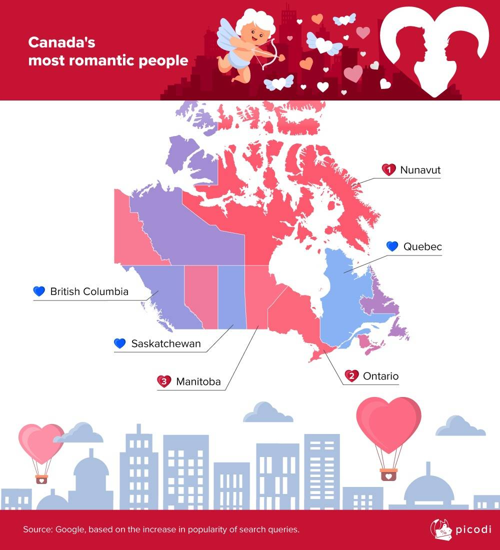 An infographic showing Canada's most and least romantic provinces. (Picodi.com)