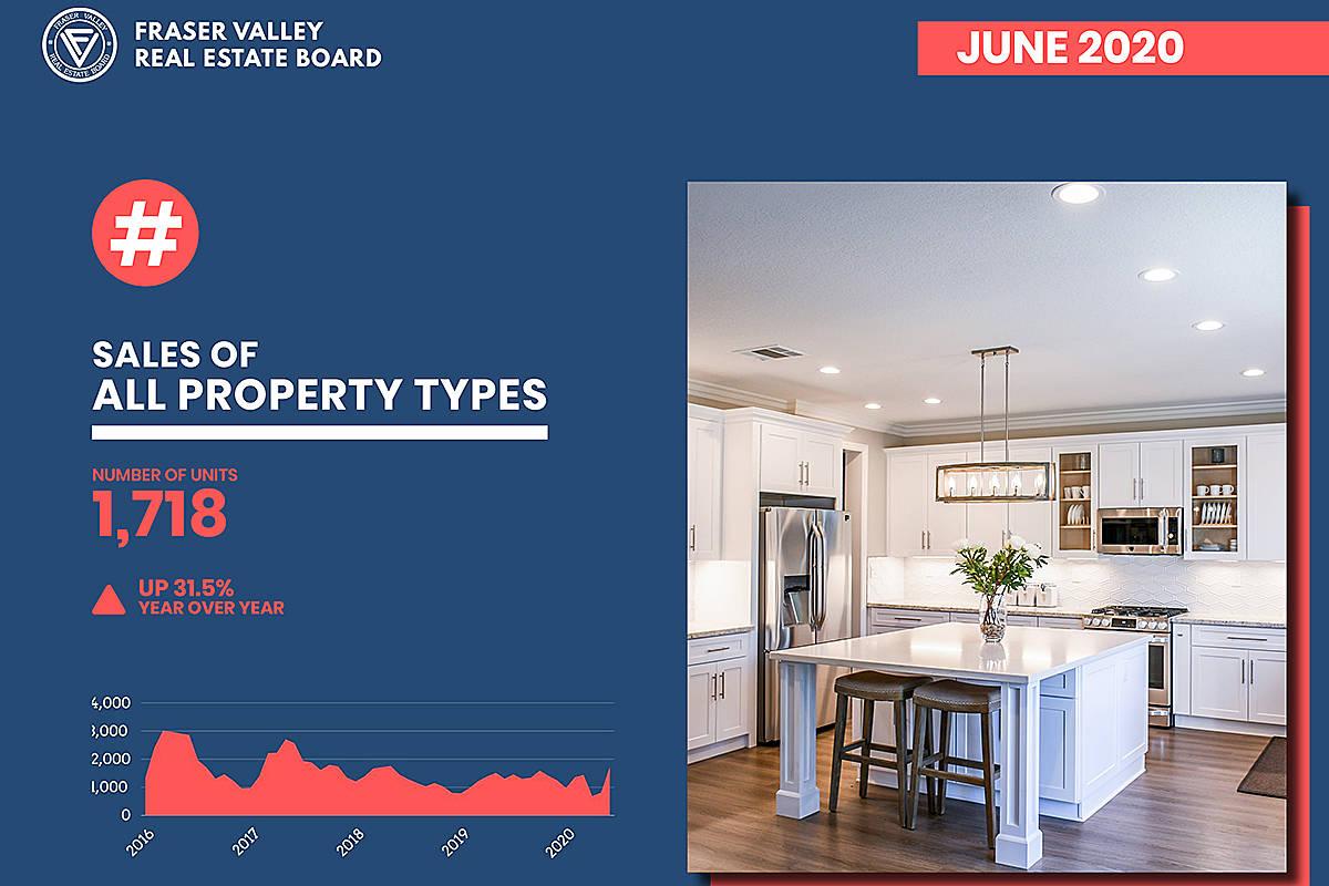 Residential real estate market rebounding well: long-time realtor