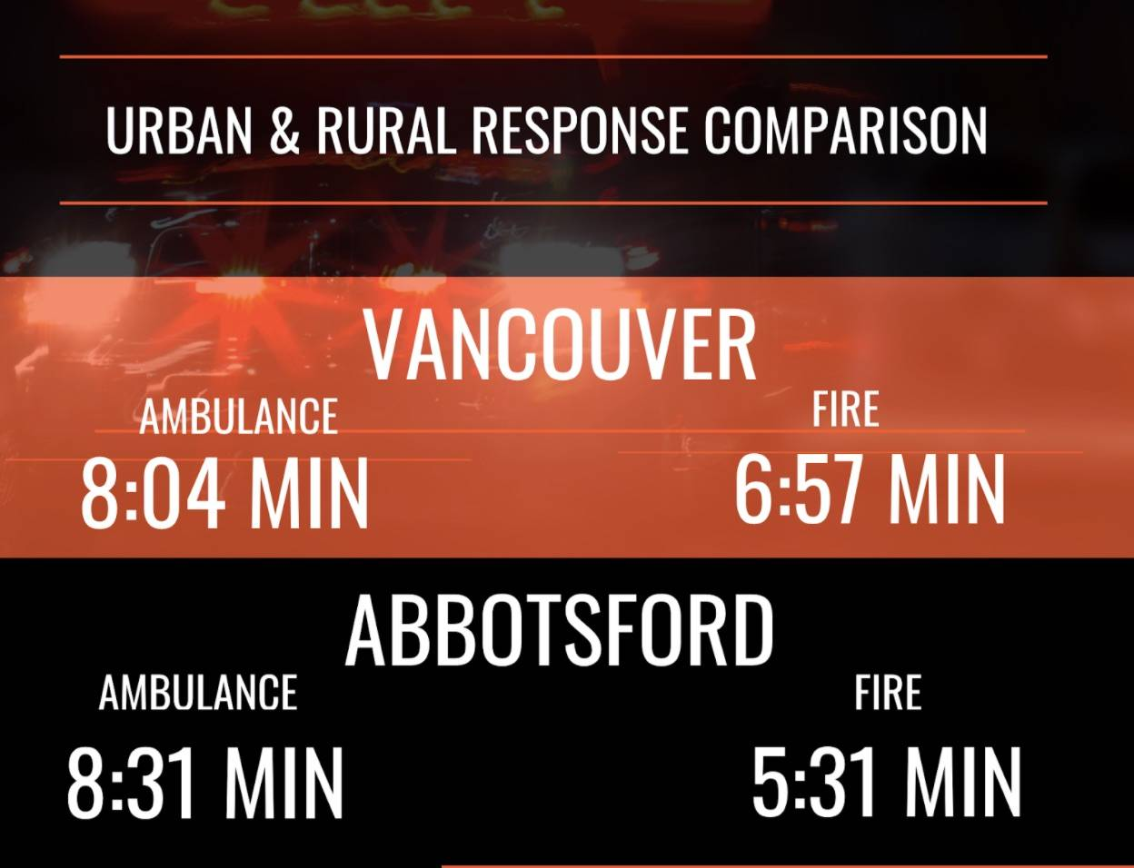 Patient care first: Why B.C. firefighters are calling for more medical training