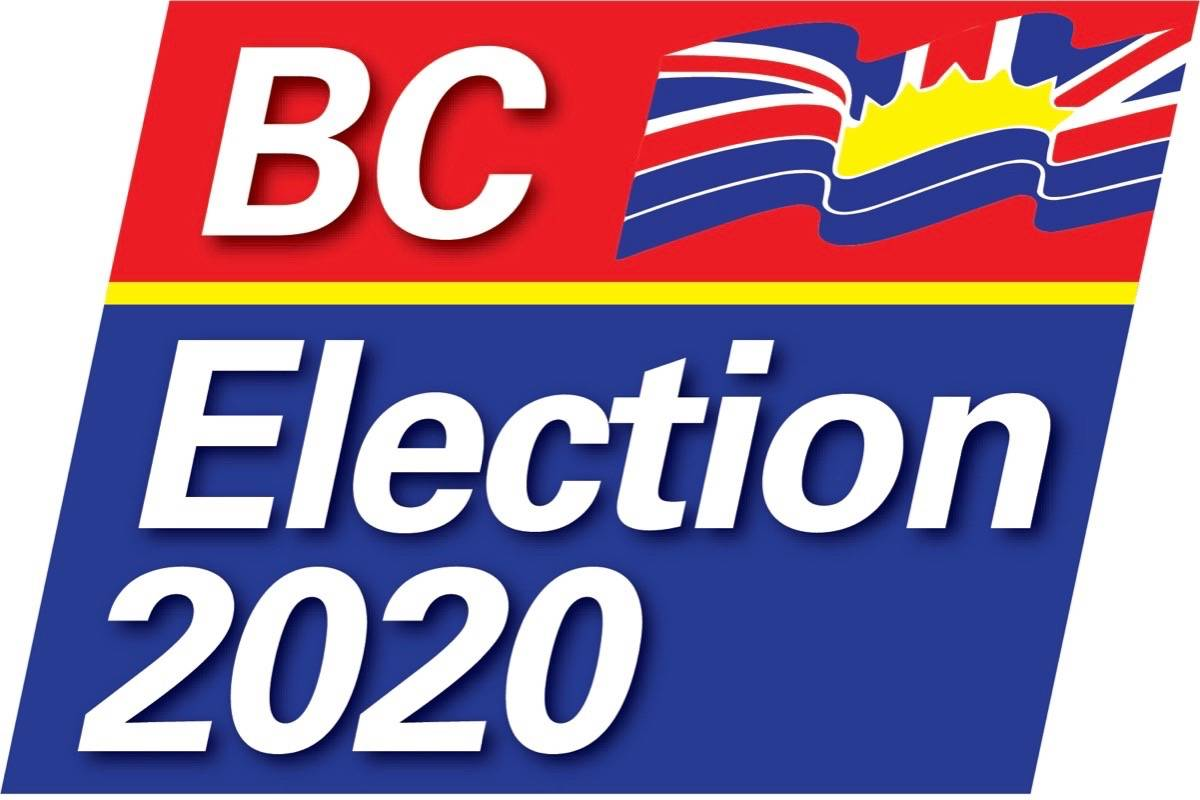 Abbotsford West candidates spar on Highway 1, light rail, housing and snap election