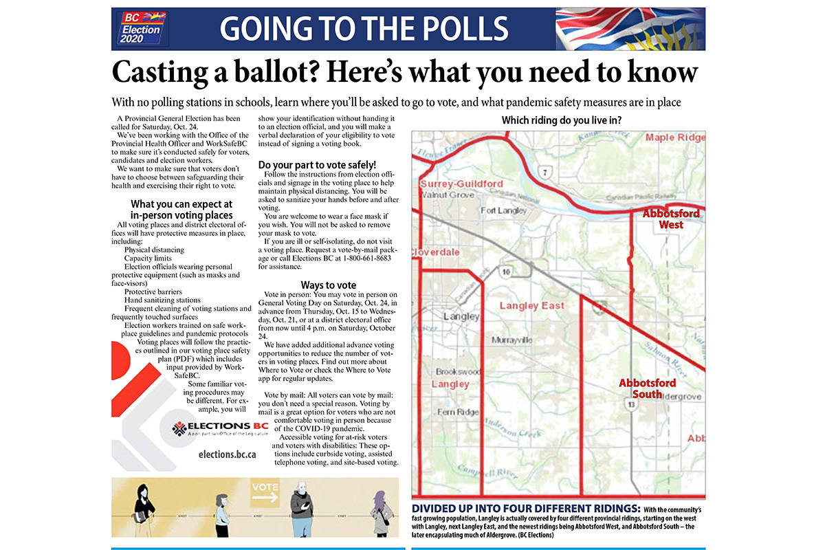 The Langley Advance Times is preparing election packages and that includes a questionnaire on local issues for the candidates running in the Langley and Langley-East ridings. (Langley Advance Times graphic)