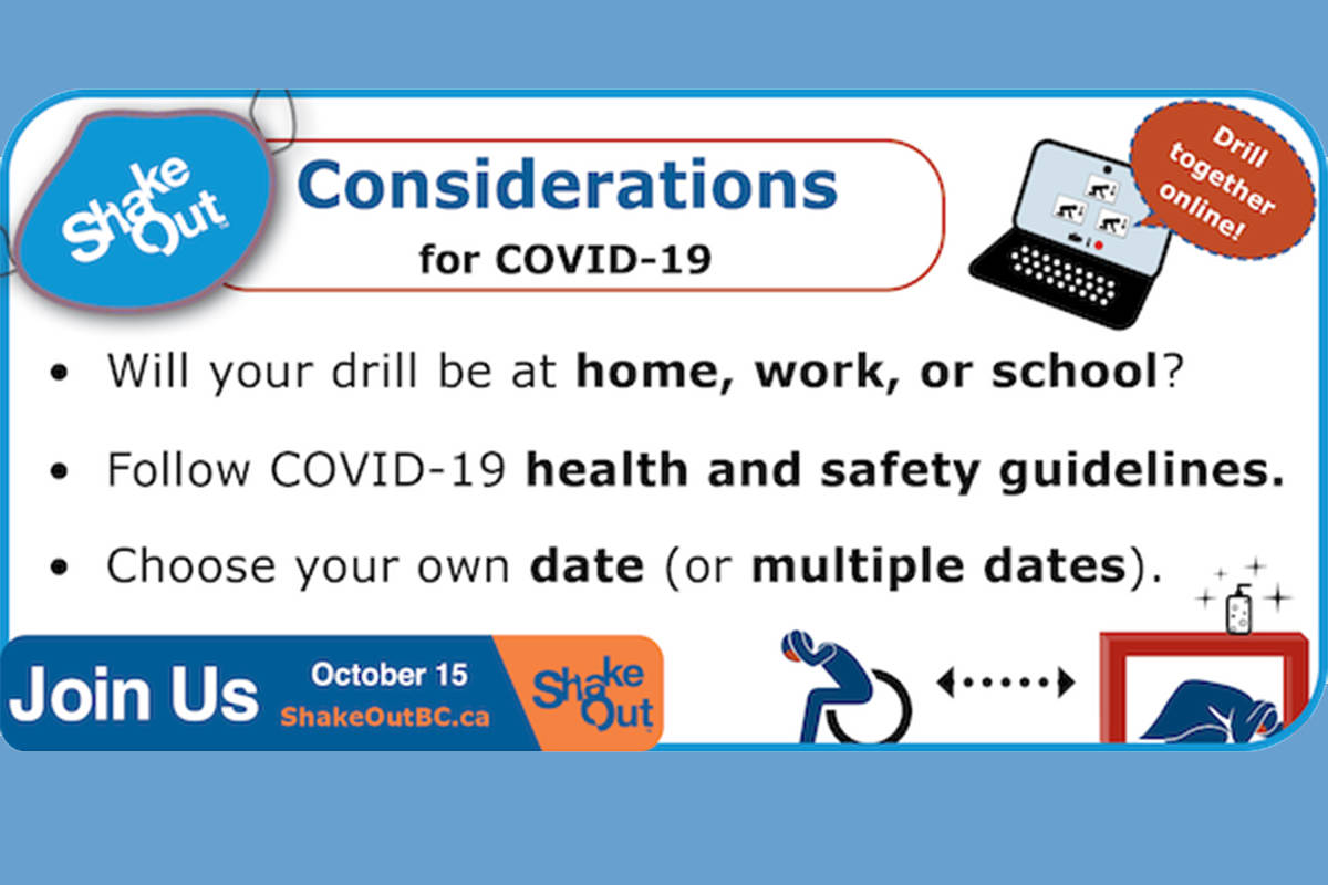 The Great BC ShakeOut is typically held on the third Thursday of October, which is Oct. 15 this year but due to COVID-19, organizers are encouraging people to do an earthquake drill whenever it's convenient for them and socially distanced. (ShakeOutBC graphic)