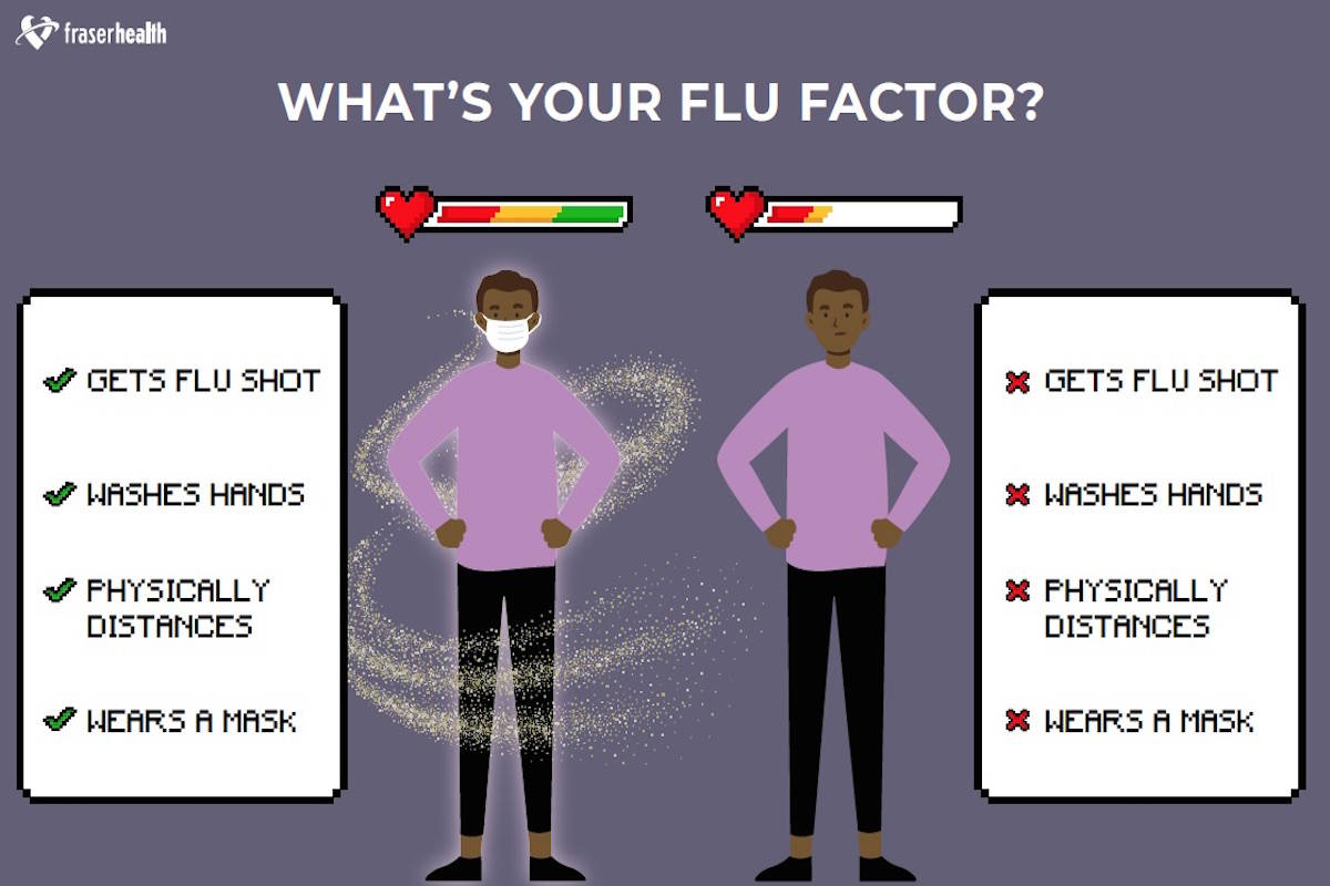 Fraser Health launches its 2020-21 Flu Campaign pandemic edition. (Fraser Health)