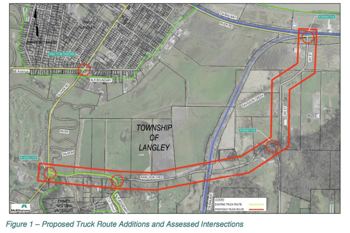 Fort Langley's proposed new truck route is outlined in red. It would move most truck traffic around the village of Fort Langley. (Langley Township Engineering/Special to the Langley Advance Times)