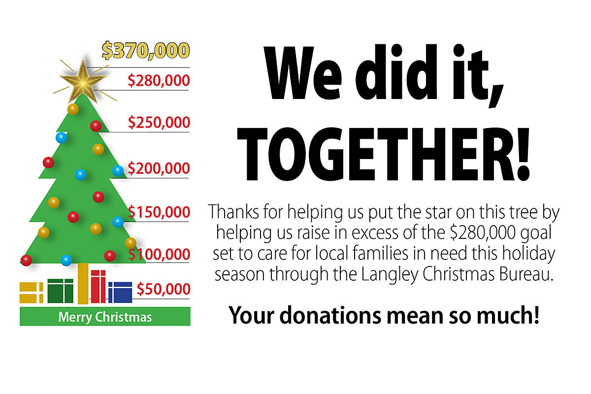 Thanks to residents, businesses, and organizations in town, the Langley Christmas Bureau surpassed its fundraising goal this year. (Langley Advance Times illustration)