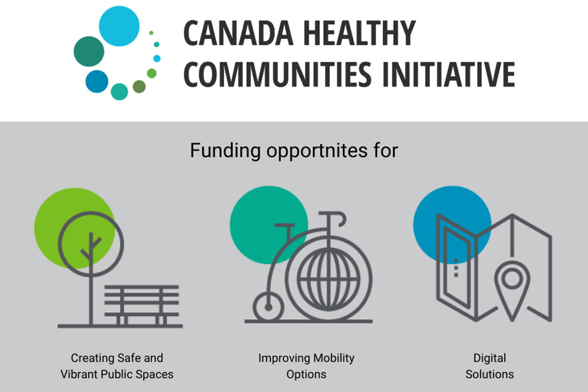 Canada Healthy Communities Initiative fund aims to support communities create and adapt public spaces to respond to the new realities of COVID-19. (SurreyCares Facebook)