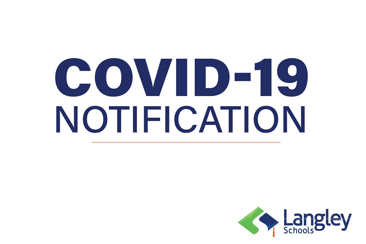 The Langley School District issues COVID-19 notifications when cases are discovered at local public school. Fraser Health handles contact tracing and all medical aspects for all local schools. (Langley Schools)