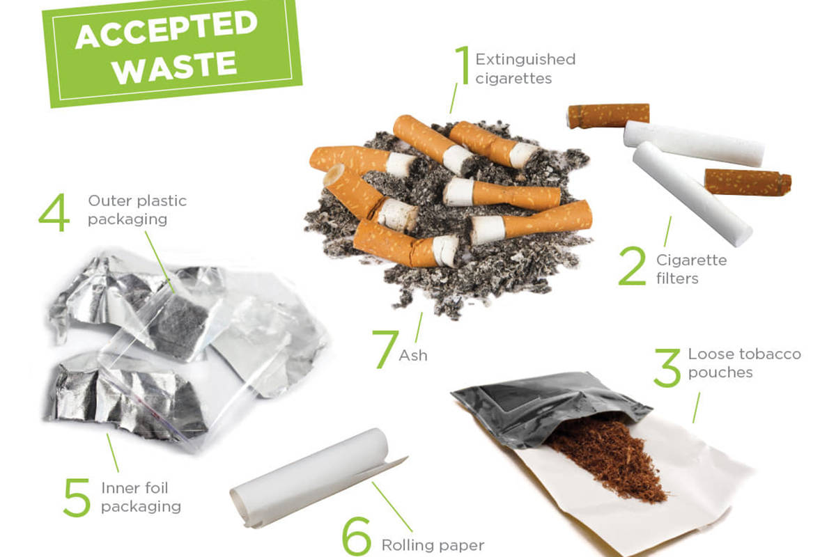 Earth Ninjas will be focusing on cigarette butts during their next clean on Saturday, June 12. (Special to The Star)