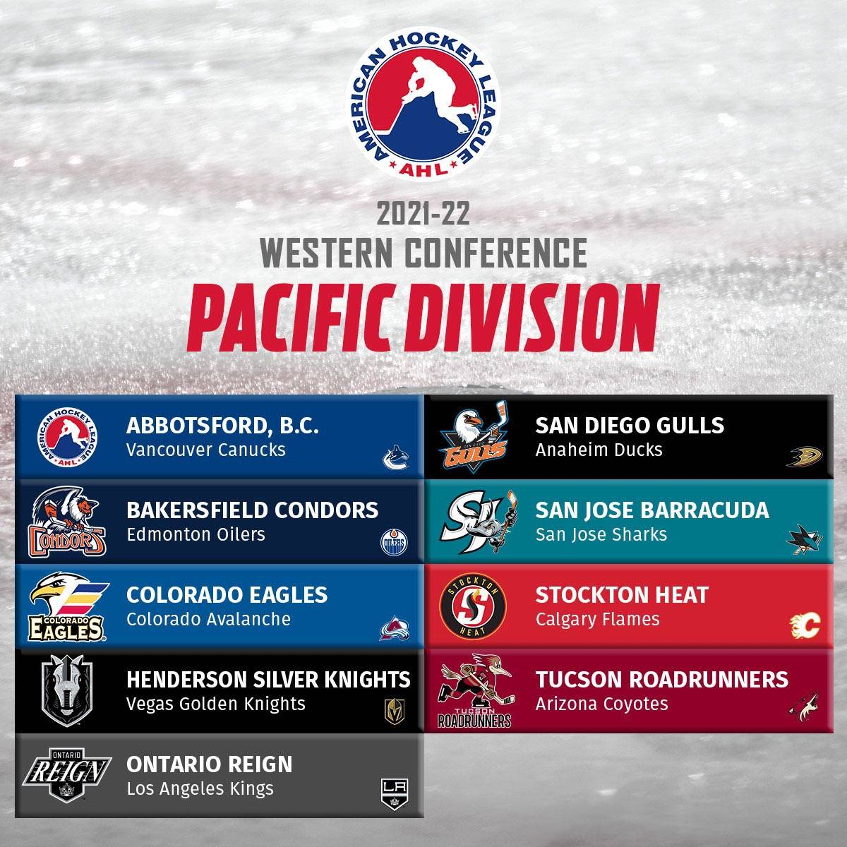 The Abbotsford AHL franchise will play in the Pacific Division and have a 68-game schedule for 2021-22. (AHL photo)