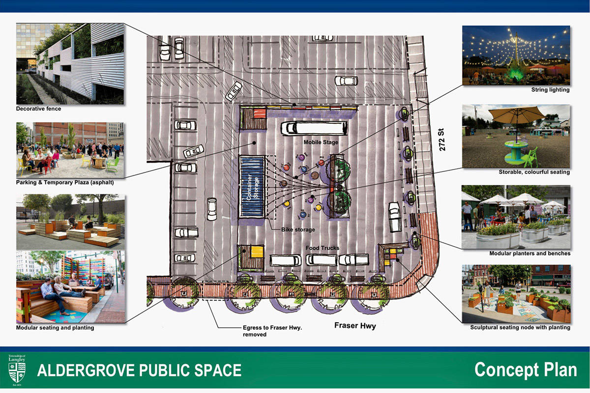A concept plan for a public space in Aldergrove where the Alder Inn once stood at 272nd Street and Fraser Highway. (Special to Black Press Media)