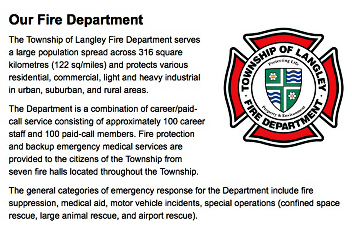 Langley Township Fire Department provides not only fire fighting but also medical care. A local resident is grateful to firefighters for their medical care on two recent occasions. (Langley Township website screen capture)