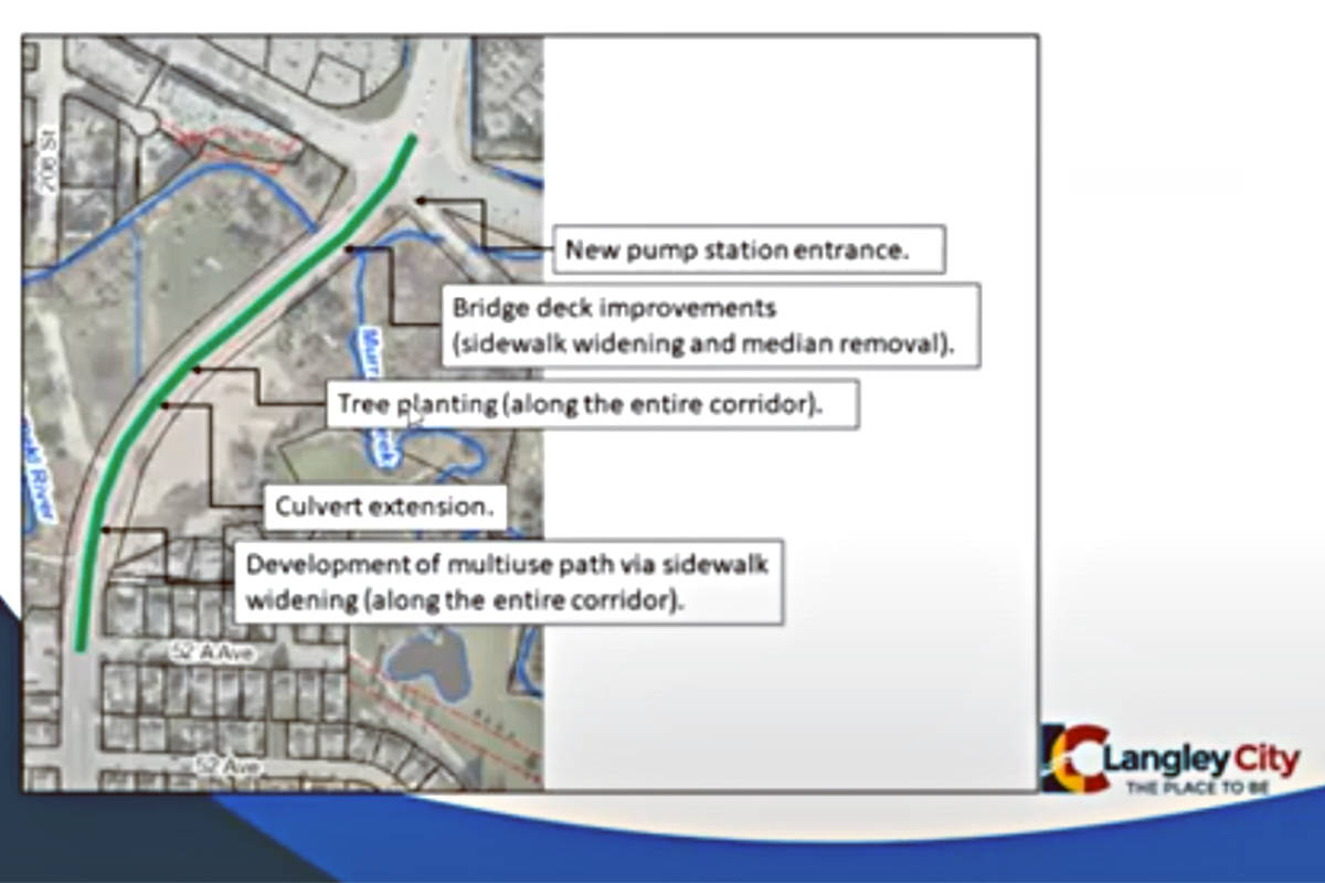 Langley City will spend $1.3 million to upgrade 208th Street with cycling lanes between 52A Ave. and Fraser Highway. (Langley City graphic)