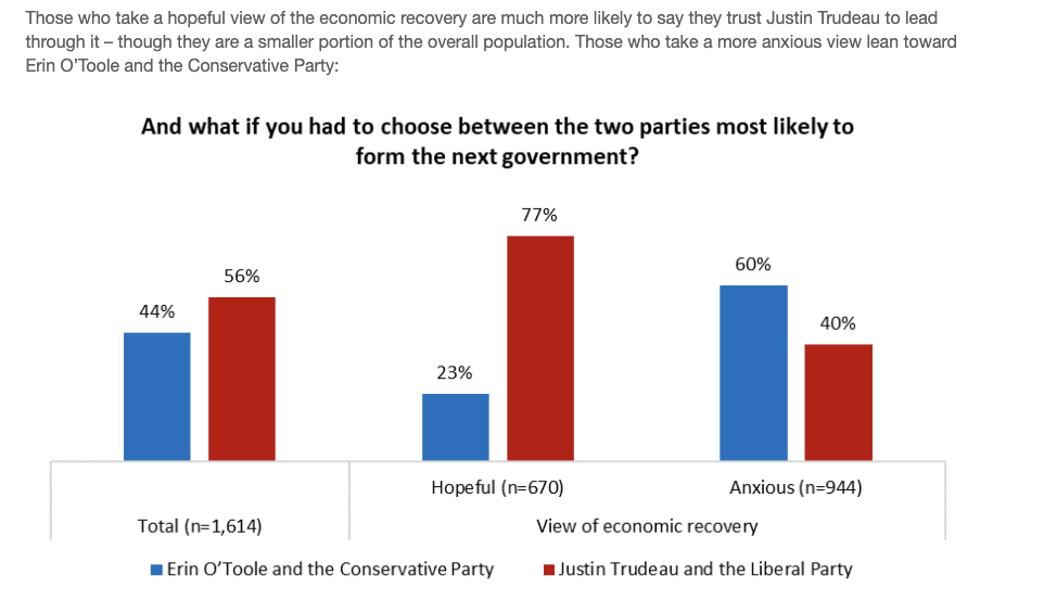 (Bruce Cameron submitted by Angus Reid Insitute)
