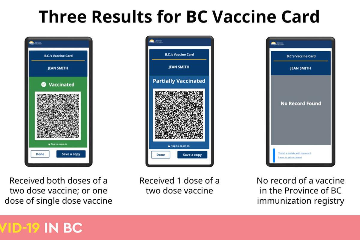 The B.C. vaccine card. (B.C. government)