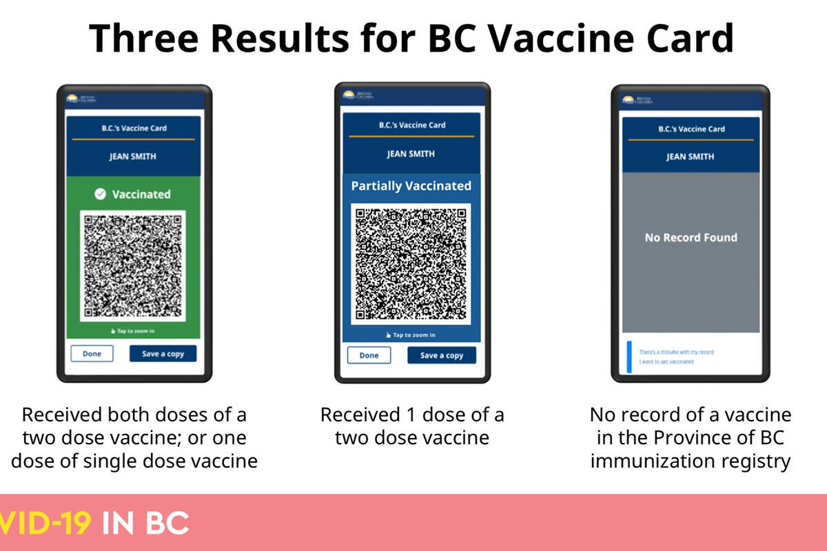 Concept art of what the vaccine card will look like. (B.C. government)